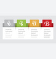 Web pricing table template for business plan
