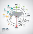 Timeline Infographic world design template vector image