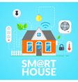 Modern Smart House Flat Design vector image vector image