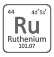 periodic table element ruthenium icon vector image vector image