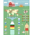 Infographics dairy industry vector image vector image