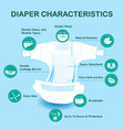 open baby diaper with characteristics icons vector image vector image