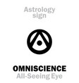 astrology omniscience all-seeing eye eye of vector image vector image