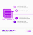 internet page web webpage wireframe infographics vector image vector image