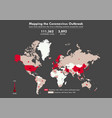 mapping coronavirus outbreak infographic vector image vector image