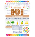 vitamin k food icons healthy eating text letter vector image vector image