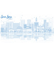 outline san jose california skyline with blue vector image vector image