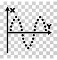 sinusoid plot icon vector image vector image