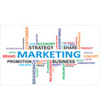 word cloud marketing vector image vector image