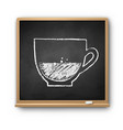 square chalkboard with chalked coffee cup vector image vector image