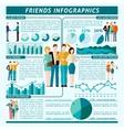 Friends Infographics Set vector image