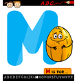 letter m with melon cartoon vector image vector image