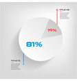 pie chart infographic design and marketing vector image