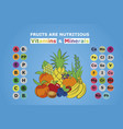 fruits are nutritious vector image
