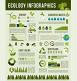 infographics template nature ecology vector image vector image