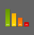Simple bar chart vector image vector image