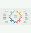 business infographics circle with 8 parts vector image vector image