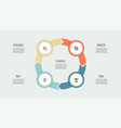 business infographics circle with 4 parts vector image vector image