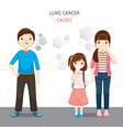 man smoking woman and children close noses vector image