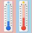 thermometer fahrenheit and celsius vector image vector image