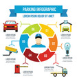 parking service infographic concept flat style vector image vector image