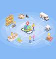 worldwide logistics isometric flowchart vector image vector image