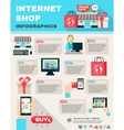 Internet Shopping Flat Infographic vector image