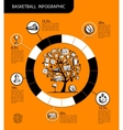 Basketball infographic for your design vector image vector image