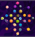planets and orbits in space cartoon vector image vector image