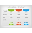Colorful comparison pricing table template vector image vector image