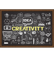 Creativity on chalkboard vector image vector image
