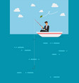 failure businessman fishing money vector image vector image
