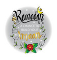 ramadan a chance to build your imaan vector image vector image