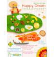 King Mahabali in Onam Sadya background vector image vector image