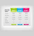 colorful pricing table template for vector image vector image
