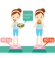 Cute girl on weighing machine vector image