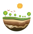 Little piece of land vector image