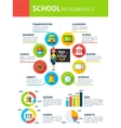 School Teaching Infographics vector image vector image