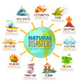 natural disasters infographics vector image