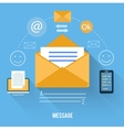 Envelope with message and email technology vector image vector image