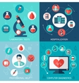 Medical flat banners set vector image