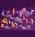 circus isometric flowchart composition vector image vector image