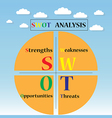 swot analysis concept vector image vector image