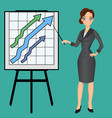 cartoon business woman pointing rising trends vector image