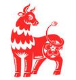 chinese lunar horoscope bull symbol 2021 year vector image