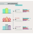 Real Estate infographic template and bar charts vector image vector image
