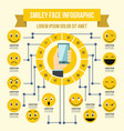 smile emoticons infographic concept flat style vector image vector image