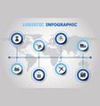 infographic design with logistic icons vector image vector image