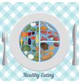 Healthy eating food plate vector image