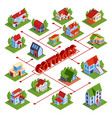 cottages isometric city flowchart vector image vector image